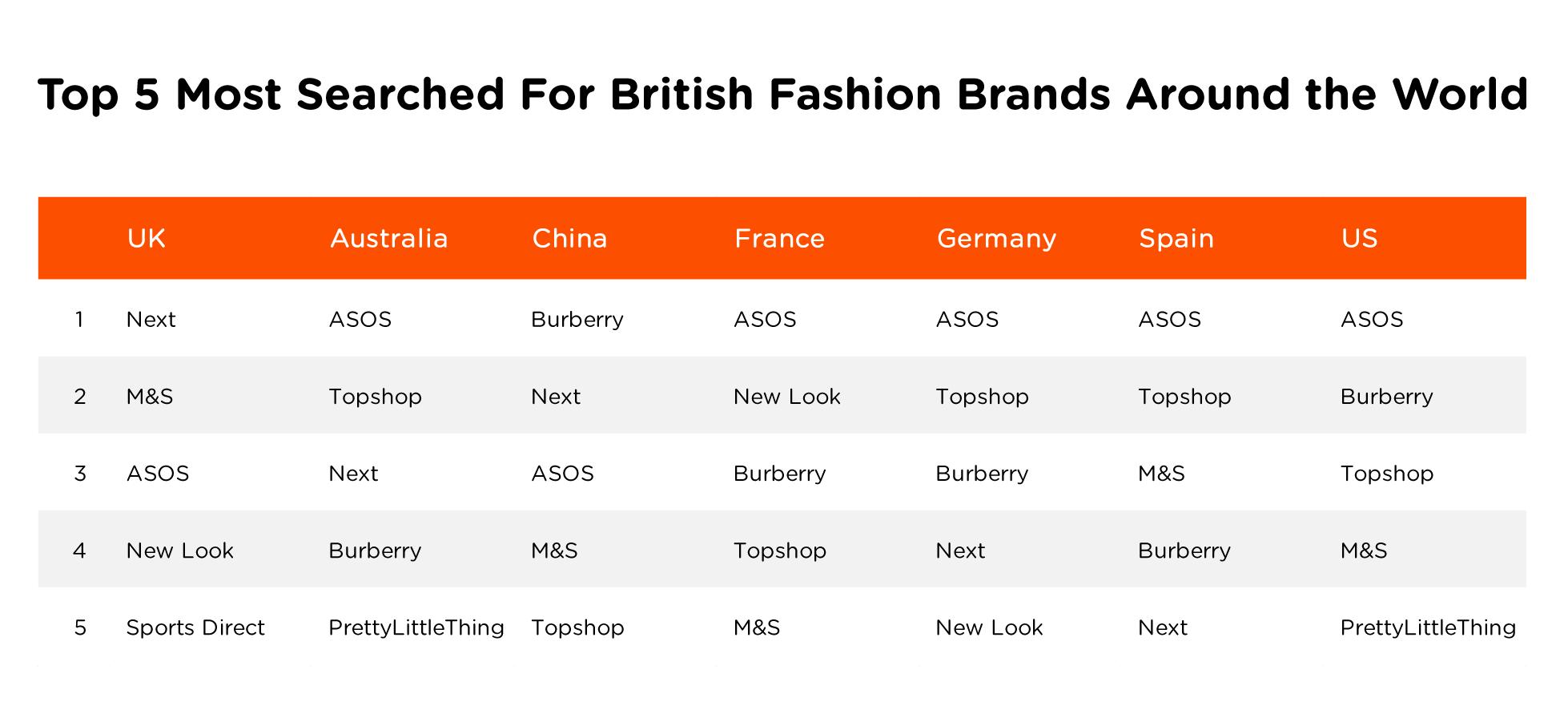 top-5-brands.png