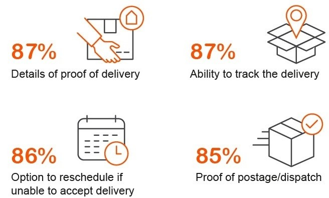 Retail parcel delivery stats 2.jpg