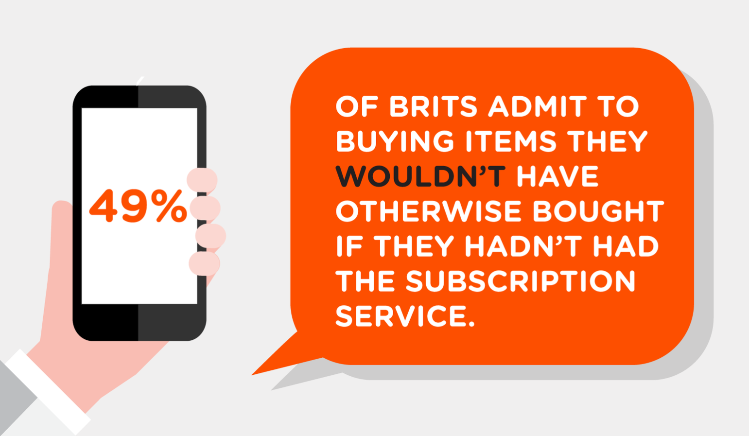 49% of brits admit to buy subscriptions.png