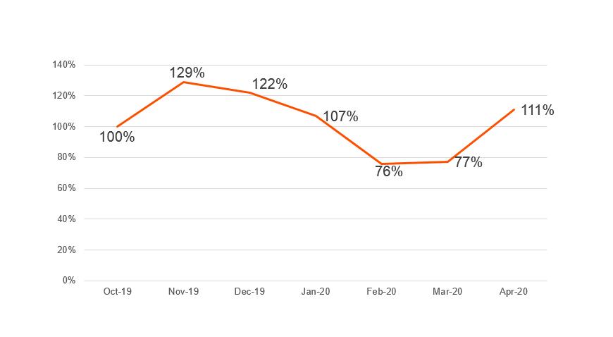 Italy cross-border e-commerce trend.PNG