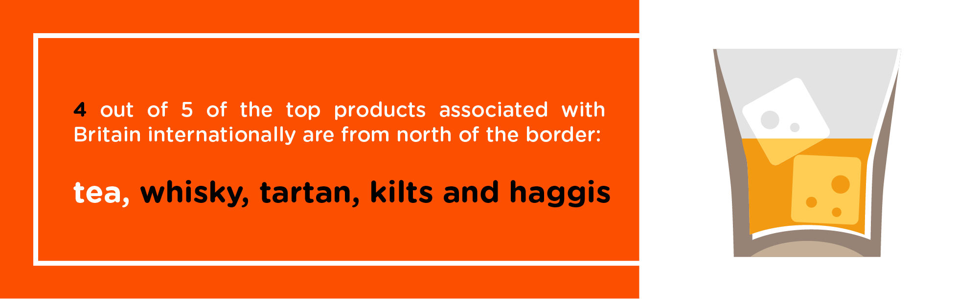 british-associated-products-updated.png