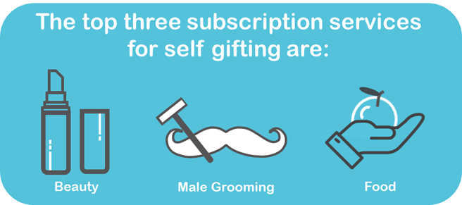 Top 3 subs for self gifting.png