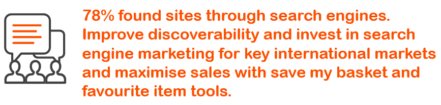 Whistl Tip - Improve discoverability by investing in SEO within key markets.PNG