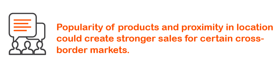 Whistl Tip - Popularity of Products and proximity in location could create stronger sales.PNG