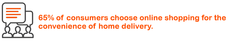 65% home delivery.PNG