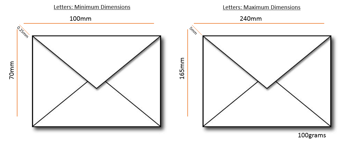 Letters Dimensions.PNG